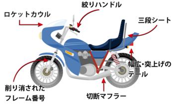 z_bike.png